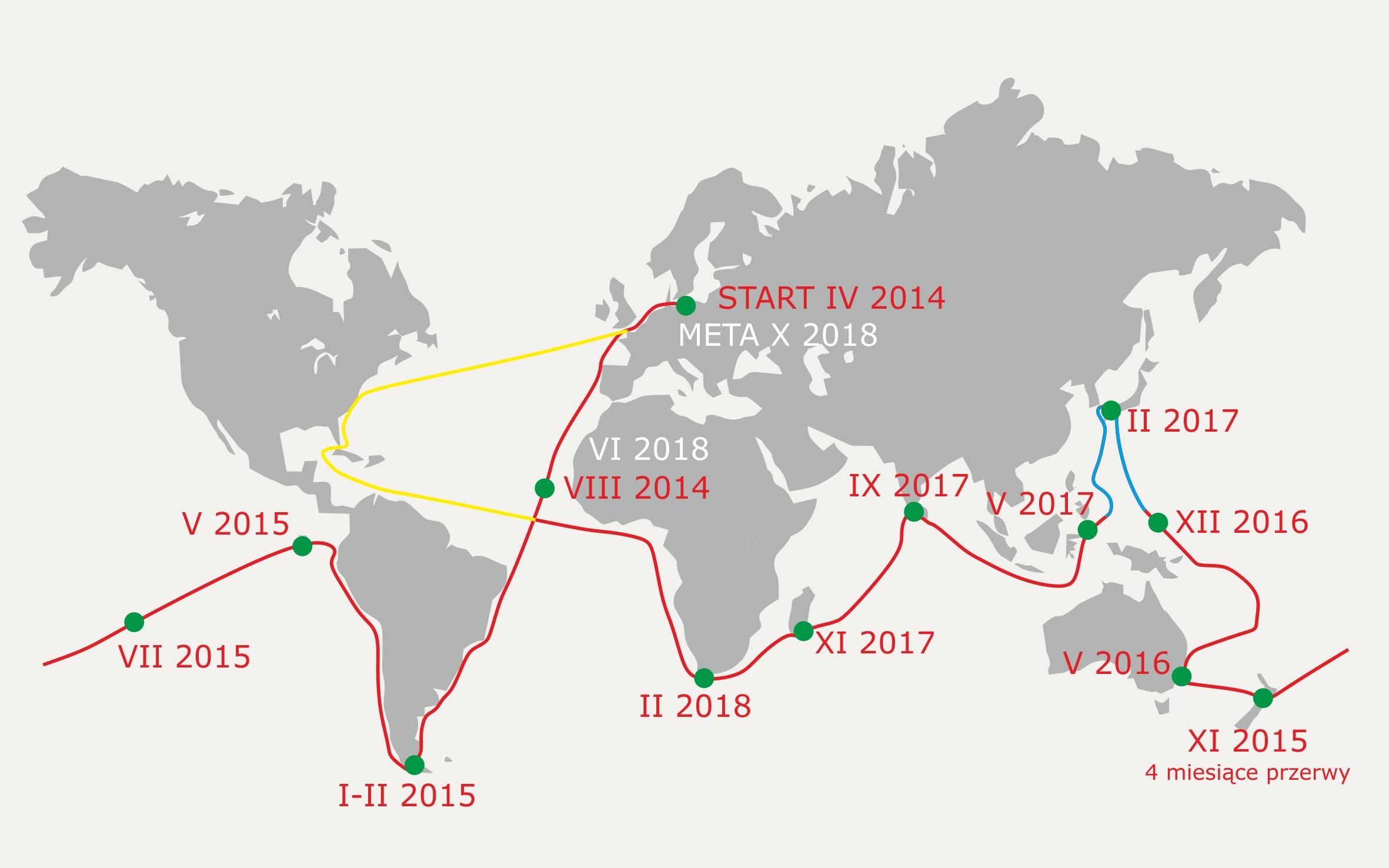 trasa rejsu Sputnikiem dookoła Ziemi